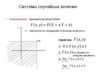 Непрерывные - функция распределения Непрерывные - функция распределения - вероят