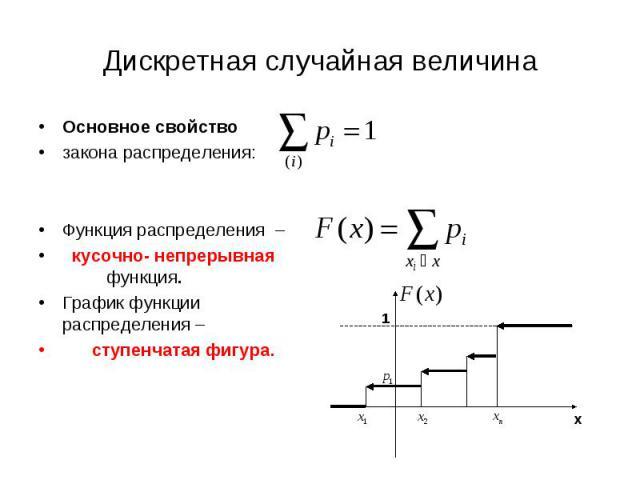 Основное свойство Основное свойство закона распределения: Функция распределения – кусочно- непрерывная функция. График функции распределения – ступенчатая фигура.