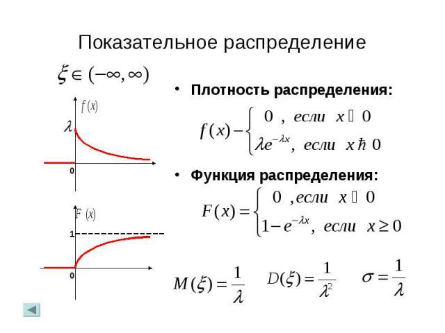 Плотность распределения: Плотность распределения: Функция распределения: