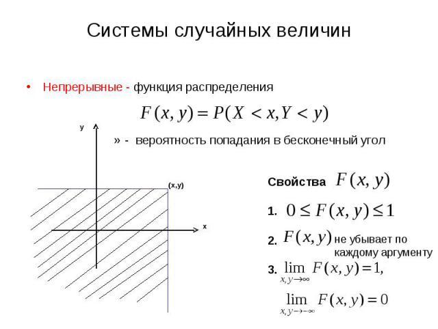 Непрерывные - функция распределения Непрерывные - функция распределения - вероятность попадания в бесконечный угол