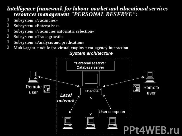 """Intelligence framework for labour-market and educational services resources management """"PERSONAL RESERVE"""": Intelligence framework for labour-market and educational services resources management """"PERSONAL RESERVE"""": Subsystem «Vaca…"""