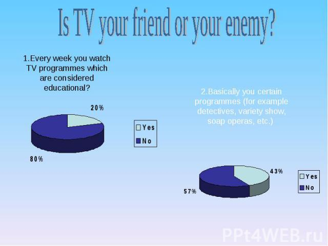 1.Every week you watch TV programmes which are considered educational?