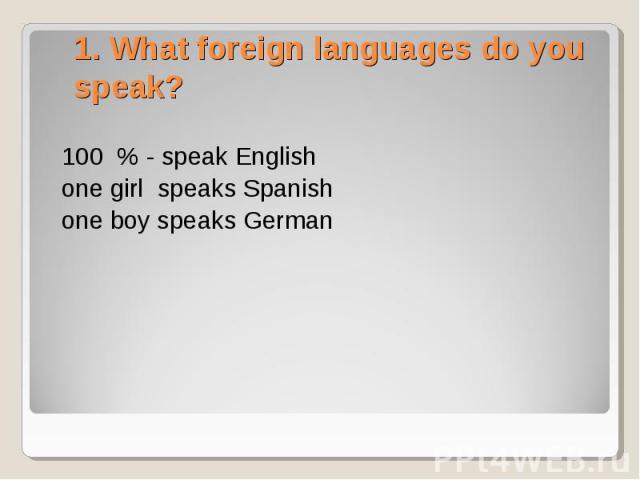 100 % - speak English one girl speaks Spanish one boy speaks German