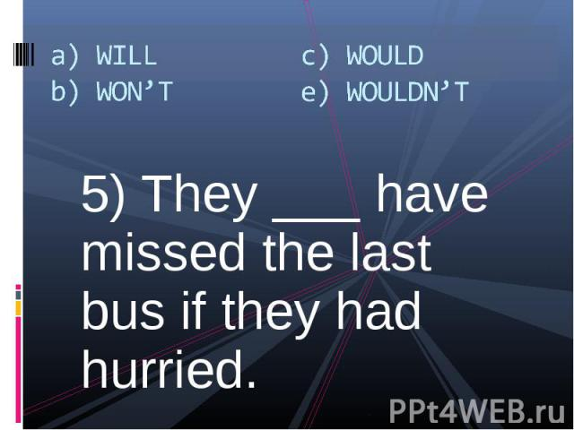 5) They ___ have missed the last bus if they had hurried. 5) They ___ have missed the last bus if they had hurried.