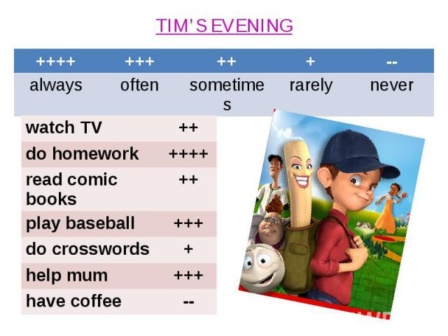 TIM'S EVENING