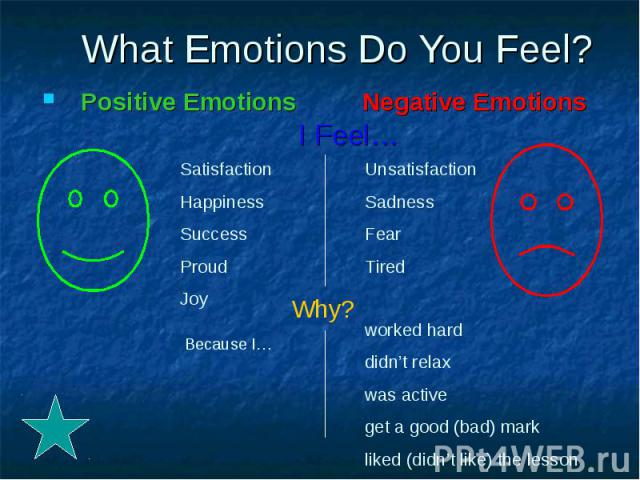 Positive Emotions Negative Emotions I Feel… Positive Emotions Negative Emotions I Feel…