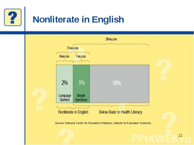 Nonliterate in English