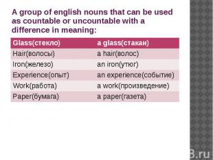 A group of english nouns that can be used as countable or uncountable with a dif