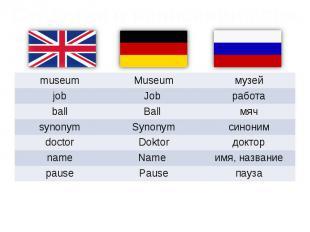 Сходства в написании слов
