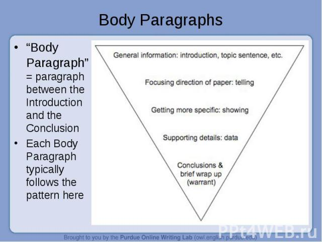 """""""Body Paragraph"""" = paragraph between the Introduction and the Conclusion """"Body Paragraph"""" = paragraph between the Introduction and the Conclusion Each Body Paragraph typically follows the pattern here"""