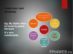 create your own sentences Eg: My father likes to travel by plane because it`s ve