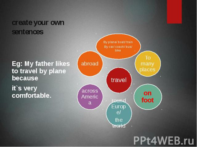 create your own sentences Eg: My father likes to travel by plane because it`s very comfortable.