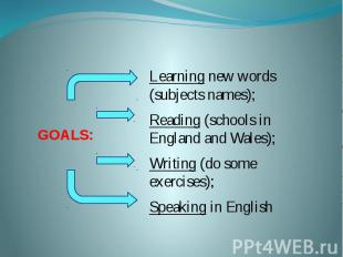 GOALS: Learning new words (subjects names); Reading (schools in England and Wale