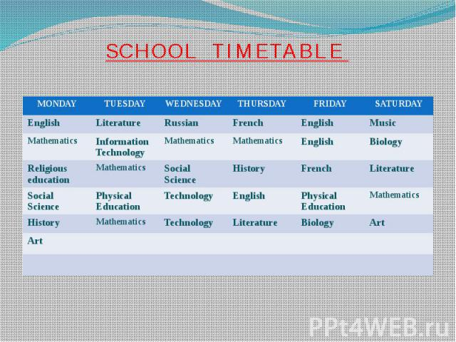 importance of making time table in students life