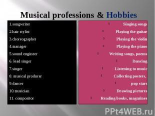 Musical professions & Hobbies 1.songwriter 2.hair stylist 3.choreographer 4.