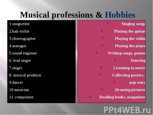 Musical professions & Hobbies 1.songwriter 2.hair stylist 3.choreographer 4.manager 5.sound engineer 6. lead singer 7.singer 8. musical producer 9.dancer 10.musician 11. compositor