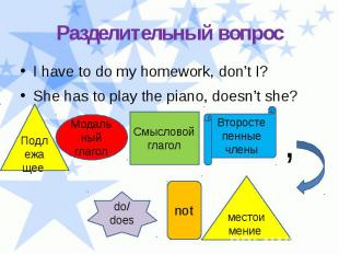 Разделительный вопрос I have to do my homework, don't I? She has to play the pia