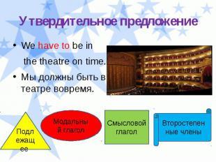 Утвердительное предложение We have to be in the theatre on time. Мы должны быть
