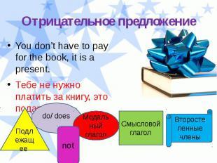 Отрицательное предложение You don't have to pay for the book, it is a present. Т