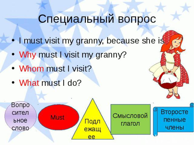 Специальный вопрос I must visit my granny, because she is ill. Why must I visit my granny? Whom must I visit? What must I do?