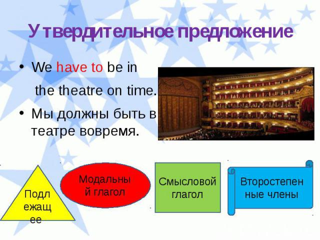 Утвердительное предложение We have to be in the theatre on time. Мы должны быть в театре вовремя.