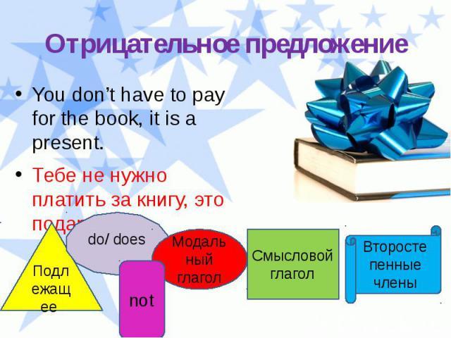 Отрицательное предложение You don't have to pay for the book, it is a present. Тебе не нужно платить за книгу, это подарок.