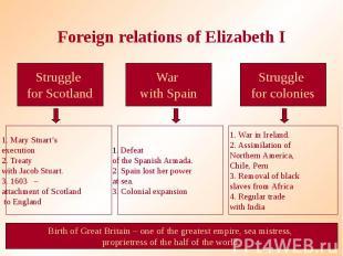 Foreign relations of Elizabeth I
