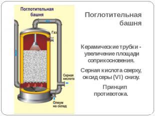 Поглотительная башня Керамические трубки - увеличение площади соприкосновения. С
