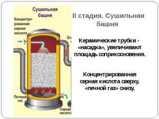 II стадия. Сушильная башня Керамические трубки - «насадка», увеличивают площадь