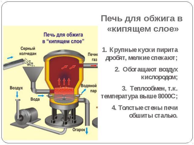 Печь для обжига в «кипящем слое» 1. Крупные куски пирита дробят, мелкие спекают; 2. Обогащают воздух кислородом; 3. Теплообмен, т.к. температура выше 8000C; 4. Толстые стены печи обшиты сталью.