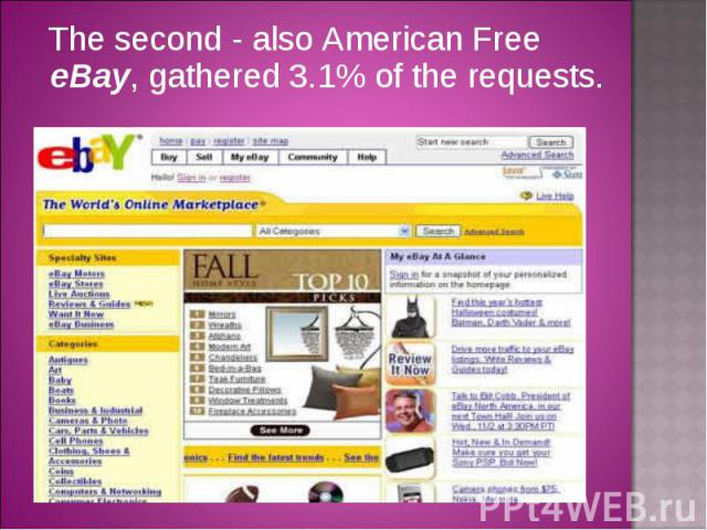 The second - also American Free eBay, gathered 3.1% of the requests. The second - also American Free eBay, gathered 3.1% of the requests.