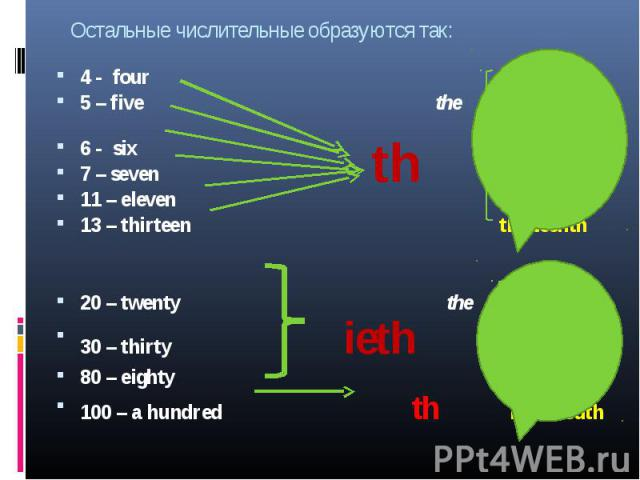 4 - four fourth 4 - four fourth 5 – five the fifth 6 - six sixth 7 – seven seventh 11 – eleven eleventh 13 – thirteen thirteenth 20 – twenty the twentieth 30 – thirty ieth thirtieth 80 – eighty eightieth 100 – a hundred th hundredth