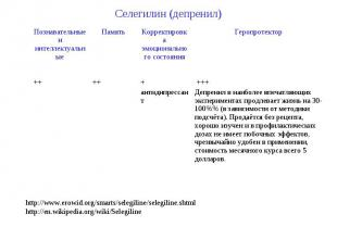 Селегилин (депренил)