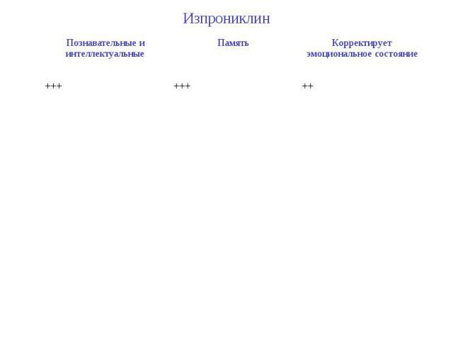 Изпрониклин