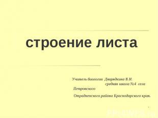 строение листа Учитель биологии Дворядкина В.Н. средняя школа №4 села Петровског