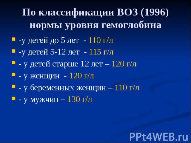 По классификации ВОЗ (1996) нормы уровня гемоглобина -у детей до 5 лет - 110 г/л -у детей 5-12 лет - 115 г/л - у детей старше 12 лет – 120 г/л - у женщин - 120 г/л - у беременных женщин – 110 г/л - у мужчин – 130 г/л