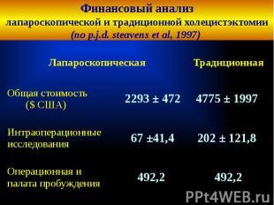 Финансовый анализ лапароскопической и традиционной холецистэктомии (по p.j.d. st