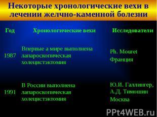 Некоторые хронологические вехи в лечении желчно-каменной болезни