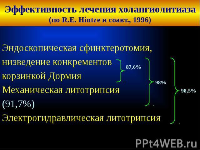 Эффективность лечения холангиолитиаза (по R.E. Hintze и соавт., 1996) Эндоскопическая сфинктеротомия, низведение конкрементов корзинкой Дормия Механическая литотрипсия (91,7%) Электрогидравлическая литотрипсия