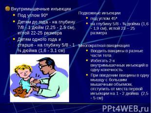 Внутримышечные инъекции Внутримышечные инъекции Под углом 90º Детям до года - на
