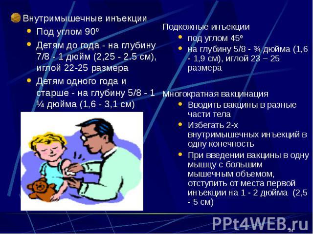 Внутримышечные инъекции Внутримышечные инъекции Под углом 90º Детям до года - на глубину 7/8 - 1 дюйм (2,25 - 2.5 см), иглой 22-25 размера Детям одного года и старше - на глубину 5/8 - 1 ¼ дюйма (1,6 - 3,1 см)