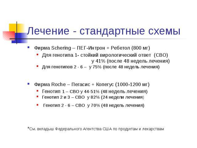 Лечение - стандартные схемы Фирма Schering – ПЕГ-Интрон + Ребетол (800 мг) Для генотипа 1- стойкий вирологический ответ (СВО) у 41% (после 48 недель лечения) Для генотипов 2 - 6 – у 75% (после 48 недель лечения) Фирма Roche – Пегасис + Копегус (1000…