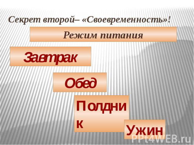 Секрет второй– «Своевременность»!