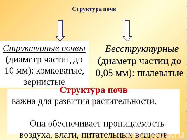 Структура почв Бесструктурные (диаметр частиц до 0,05 мм): пылеватые