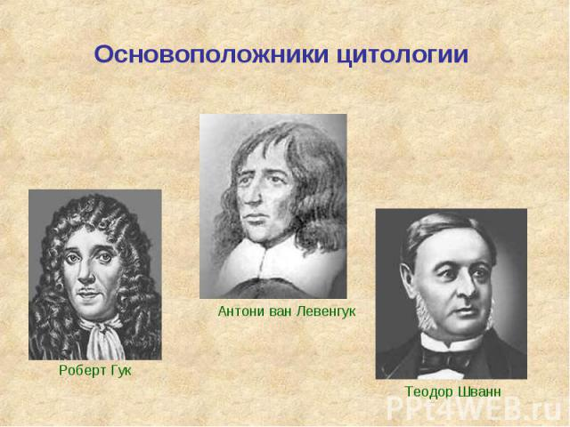 Основоположники цитологии