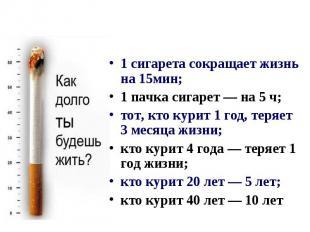 1 сигарета сокращает жизнь на 15мин; 1 сигарета сокращает жизнь на 15мин; 1 пачк
