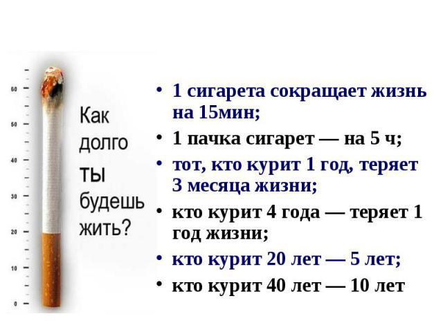 1 сигарета сокращает жизнь на 15мин; 1 сигарета сокращает жизнь на 15мин; 1 пачка сигарет — на 5 ч; тот, кто курит 1 год, теряет 3 месяца жизни; кто курит 4 года — теряет 1 год жизни; кто курит 20 лет — 5 лет; кто курит 40 лет — 10 лет