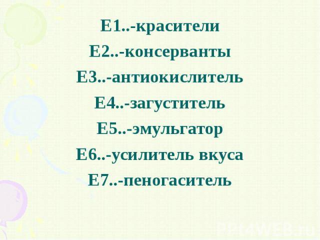 Е1..-красители Е1..-красители Е2..-консерванты Е3..-антиокислитель Е4..-загуститель Е5..-эмульгатор Е6..-усилитель вкуса Е7..-пеногаситель