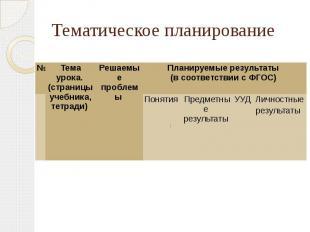 Тематическое планирование