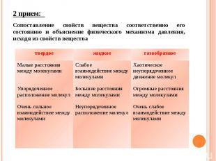 2 прием: 2 прием: Сопоставление свойств вещества соответственно его состоянию и